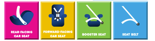 car seat stages